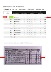 Saison- und Vergleichtabellen-17